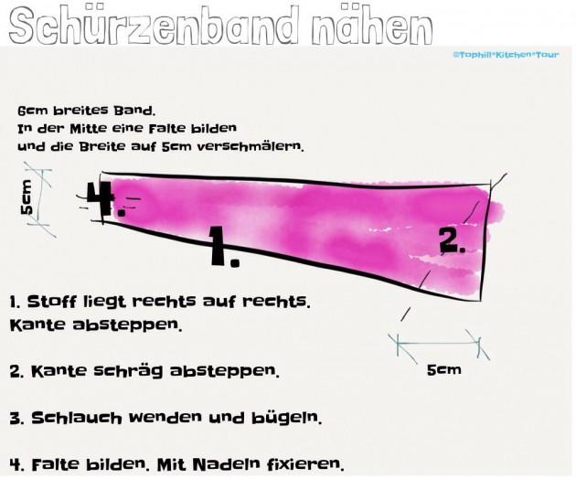 Dirndlschürze nähen | Schnittmuster & Tutorial - TOPHILL*KITCHEN